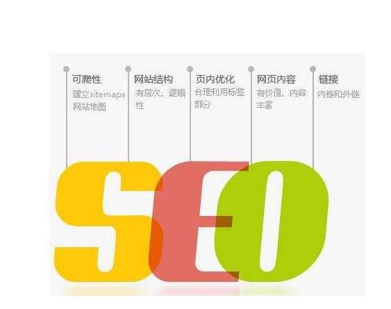 企业SEO,如何勇于且快速修正网站错误?