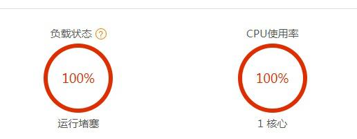 宝塔面板CPU占满100%,负载100%网站缓慢解决方法插图