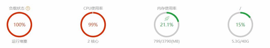 宝塔面板CPU占满100%,负载100%网站缓慢解决方法插图(3)