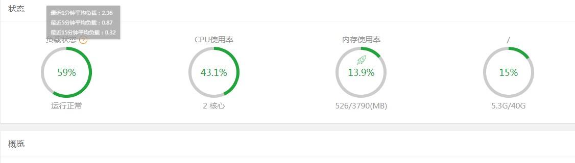 宝塔面板CPU占满100%,负载100%网站缓慢解决方法插图(5)