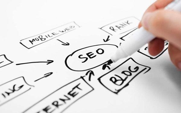 网络营销中SEO优化核心要素