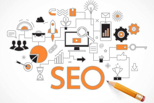 网站建设做好五点seo优化运营可以翻倍提高关键词排名插图